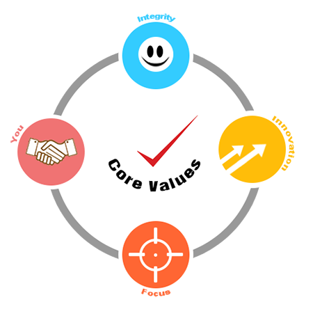 cleaningmate corevalues banner
